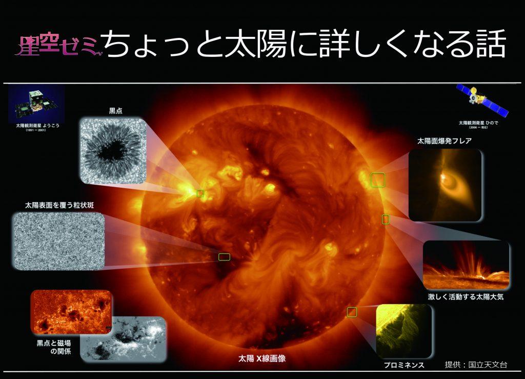 星空ゼミ ちょっと太陽に詳しくなる話